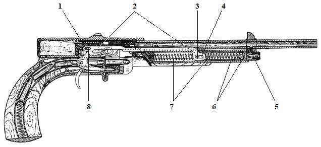 1 Пулеметы барона Адольфа Одколека фон Аугезда и компании Гочкис и Ко.jpg