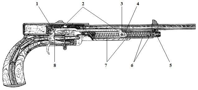 1 Пулеметы барона Адольфа Одколека фон Аугезда и компании Гочкис и Ко..jpg