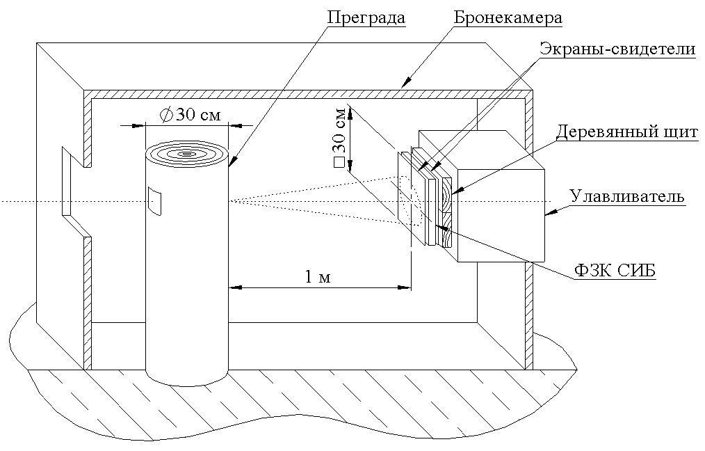 Противоосколочник 4 схема эксперимента