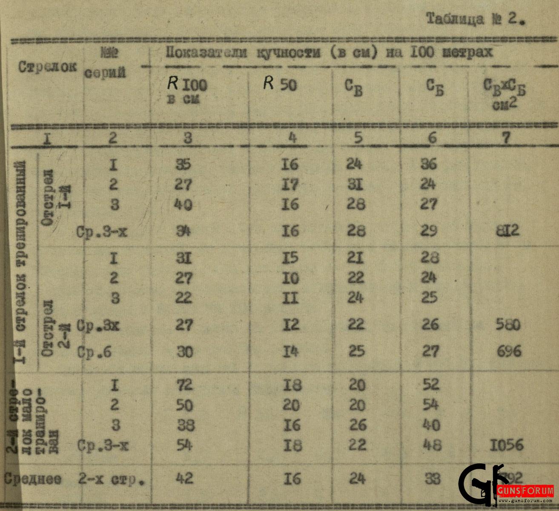 large.tabl2.jpg.fdfc3030dbd46bc735b84b3cc6664563.jpg