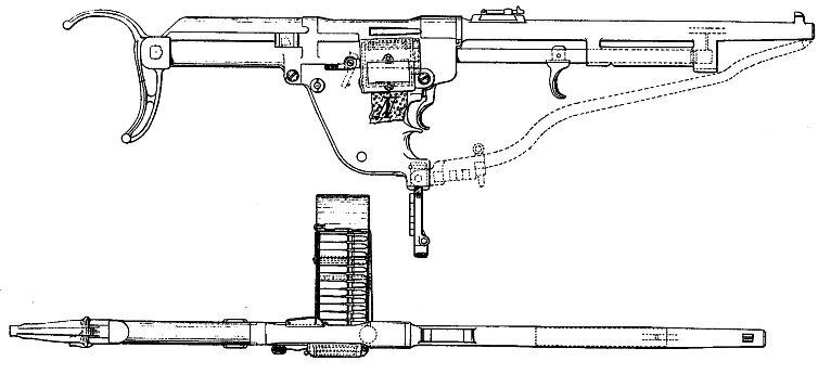 4 Пулеметы барона Адольфа Одколека фон Аугезда и компании Гочкис и Ко.jpg
