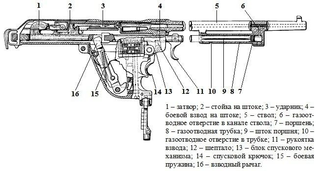 5 Пулеметы барона Адольфа Одколека фон Аугезда и компании Гочкис и Ко.jpg