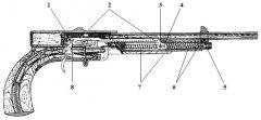 От Одколека до Льюиса.  Часть 1. Пулеметы барона Адольфа Одколека фон Аугезда и компании Гочкис и Ко.